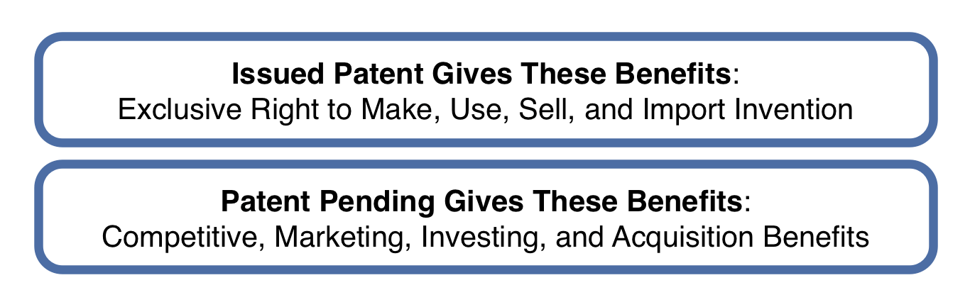 There are 			many reasons to file for patent protection on an invention